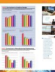 2011 PACE Annual Report - Page 7