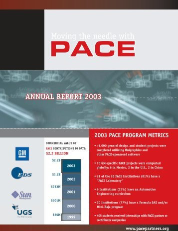 2003 PACE Annual Report