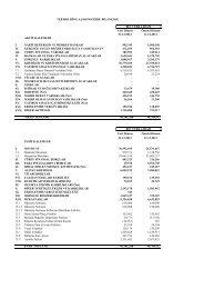 31 Aralık 2012 UFRS Mali Tabloları - Teb.com
