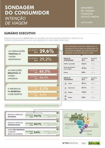 Sondagem - Agosto-2013.cdr - Dados e Fatos - Ministério do Turismo