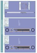 IRMS catalogue innards.qxd - Spectra 2000 Srl - Page 6