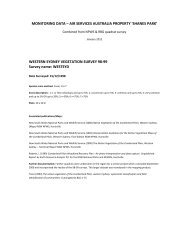 MONITORING DATA – AIR SERVICES AUSTRALIA ... - Shane's Park
