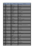 lista membri araiex - 26.07.2013 - Asociatia Artistilor din Romania ... - Page 3