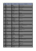 lista membri araiex - 26.07.2013 - Asociatia Artistilor din Romania ... - Page 5