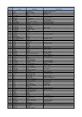 lista membri araiex - 26.07.2013 - Asociatia Artistilor din Romania ... - Page 7