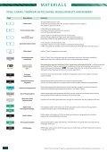 PRODUCTION RANGE - Regina - Page 3