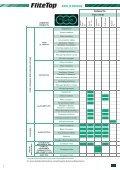 PRODUCTION RANGE - Regina - Page 4