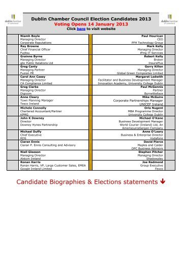Candidate Biographies & Elections statements - Dublin Chamber of ...