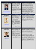 Candidate Biographies & Elections statements - Dublin Chamber of ... - Page 6