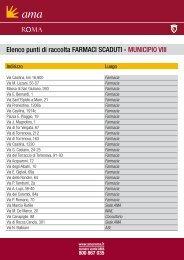 Elenco punti di raccolta FARMACI SCADUTI - MUNICIPIO VIII - Ama