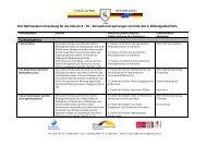 DaF-Rahmenplan Umsetzung für die Klassen 8 - 10 ...
