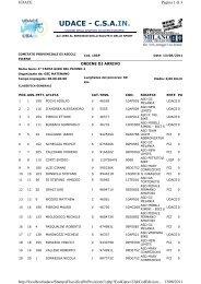 CLASSIFICA GENERALE 2.pdf - Ruote Amatoriali