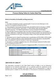 Carbon Steel Pipe Pressure Rating Chart - Atlas Steels