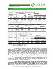TRIGO Período de 29/10 a 02/11/2012 - Conab