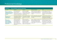 Standard 1: Know students and how they learn - AITSL, Australian ...