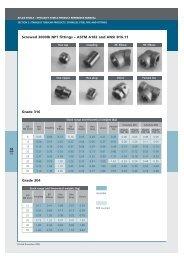 18 Screwed 3000lb NPT fittings – ASTM A182 and ... - Atlas Steels