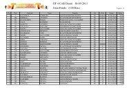 Classifica assoluta della Gran Fondo 4 Colli Dauni - Ruote Amatoriali
