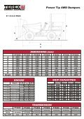 TCE Dumpers Spec sheet.ai - Plant Hire UK Limited - Page 2