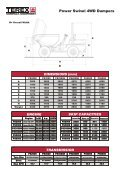 TCE Dumpers Spec sheet.ai - Plant Hire UK Limited - Page 3