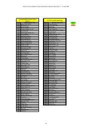 (Jmenný seznam kandidátù-internet.xls)