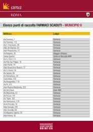 Elenco punti di raccolta FARMACI SCADUTI - MUNICIPIO II - Ama
