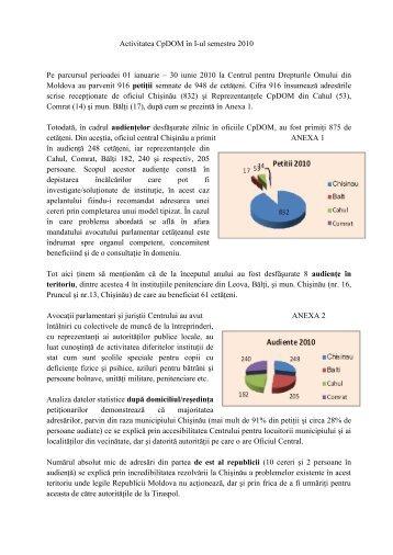 Statistica Centrului pentru Drepturile Omului din Moldova în I ...