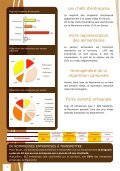 La transmission d'entreprise en Maurienne - Chambre de Métiers et ... - Page 4