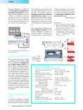 Actualites de Rohde & Schwarz - Page 6