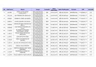 ID Matrícula Nome Cargo Lotação Data Publicação ... - Dataprev