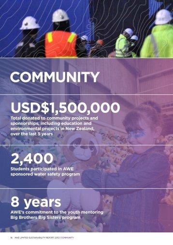 COMMUNITY USD$1,500,000 2,400 8 years - AWE