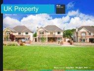 UK Property - Mail Classified
