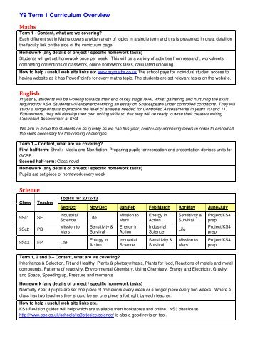 Y9 Term 1 Curriculum Overview Maths English ... - St. John's School