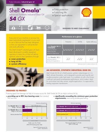 Shell omala® S4 GX