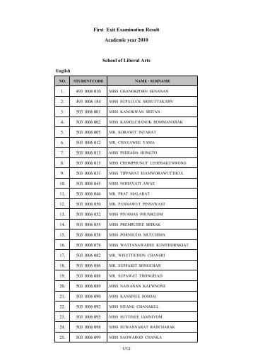 First Exit Examination Result Academic year 2010 School of Liberal ...