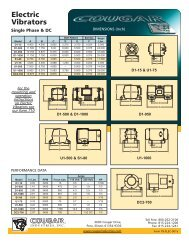 Cougar® Vibration Electric Concrete Form Vibrator Specifications