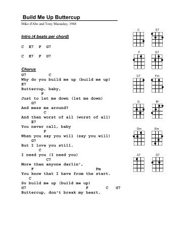 Ukulele Chords Build Me Up
