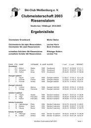 Ergebnisliste Clubmeisterschaft 2003 Internet