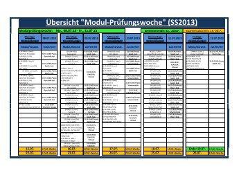 """Übersicht """"Modul-Prüfungswoche"""" (SS2013) - Sportzentrum"""