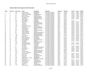 Uitslag Triathlon Heerhugowaard 2013 Individueel - triathlon-uitslagen