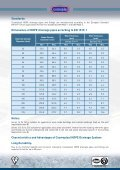 HDPE Drainage Pipes - Harwal.net - Page 4