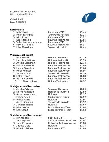Poomseliiga 2008-2009 5/5 - Suomen Taekwondoliitto