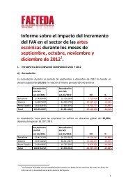Informe sobre el impacto del incremento del IVA en el ... - Publiescena