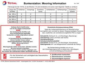 Bunkerstation: Mooring Information - Total Deutschland GmbH