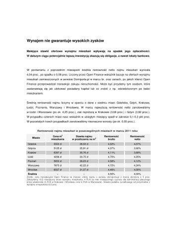 Wynajem nie gwarantuje wysokich zysków - Trader.pl