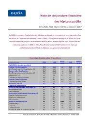 Note 2008 - Dexia Crédit Local