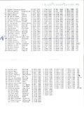 1991 - triathlon-uitslagen - Page 3