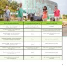USF Gift Planning Brochure - Page 7