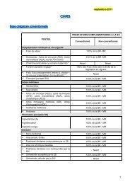 Téléchargez le tableau de garanties et de cotisations - Ag2r