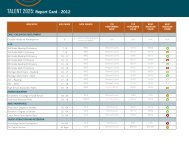 TALENT 2025: Report Card - 2012