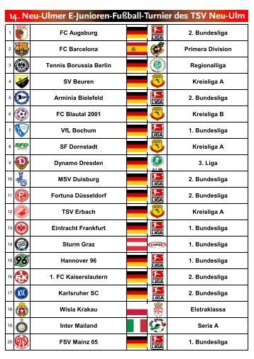 Zeitplanübersicht - TSV Neu-Ulm